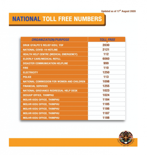 17th Aug 2020: Toll Free Numbers – National, Central, Southern and Eastern Regions of Bhutan